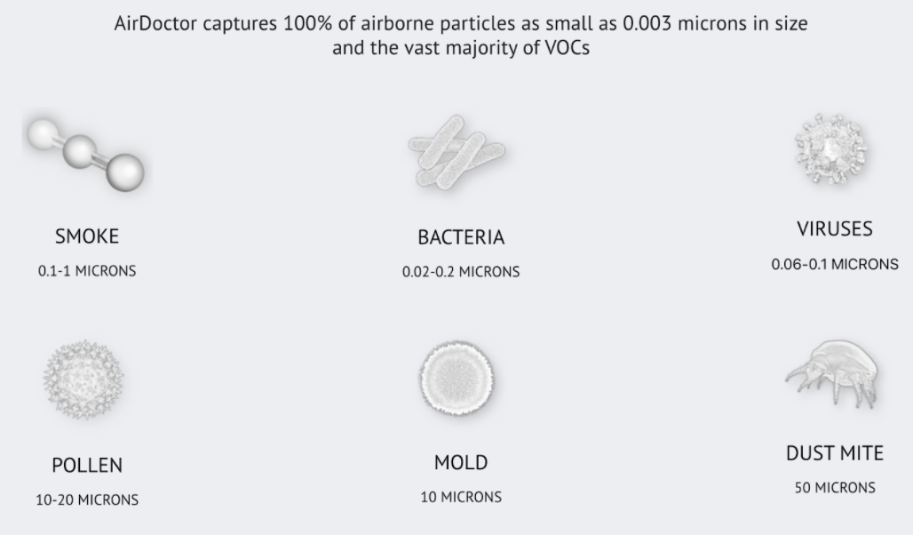 AIr Doctor Particles